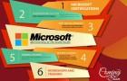 Microsoft Program @ USP promo banner